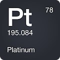 Periodic Table 2017 APK for Bluestacks