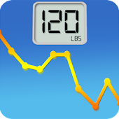 App Monitor Your Weight version 2015 APK
