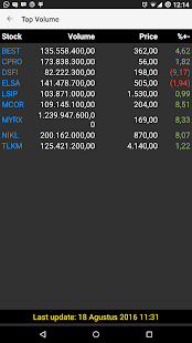 Info Saham Bursa Efek Screenshot
