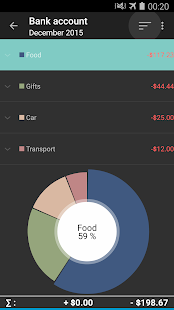 App My Expenses apk for kindle fire