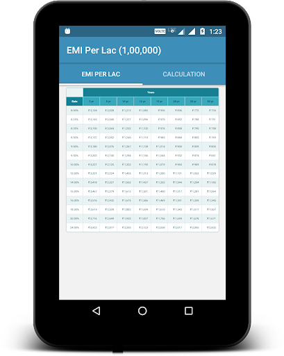 EMI Calculator screenshot 15