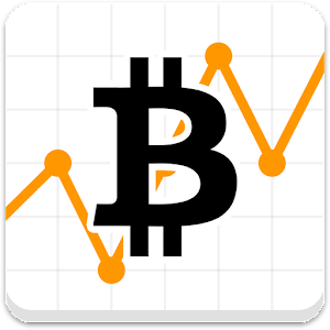 Bitcoin Price IQ for Android