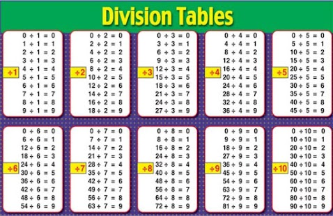 App Math Division Table APK for Windows Phone | Android games and apps