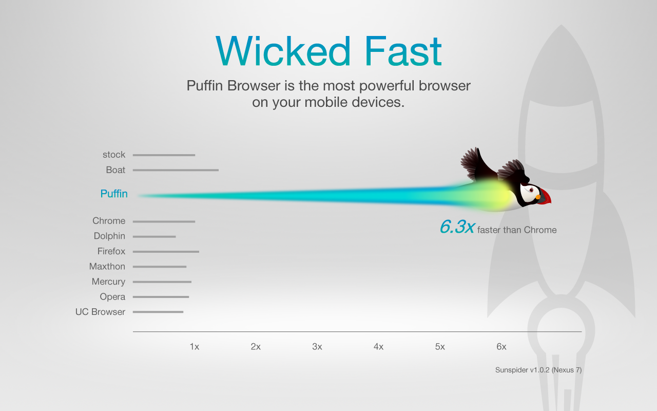 Puffin Browser Pro Screenshot 7