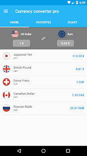 Currency Converter Pro screenshot for Android