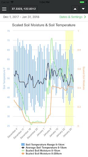 WeatherPlot(™) Mobile screenshot 2