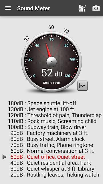 Sound Meter Pro screenshots