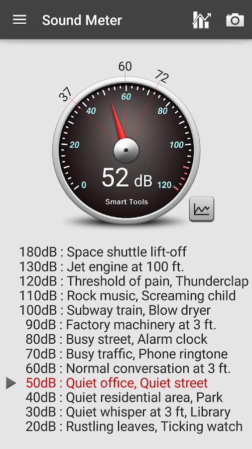 Sound Meter Pro Screenshot 0