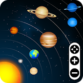 Sky Map View: Solar System, Star Tracker Real Time