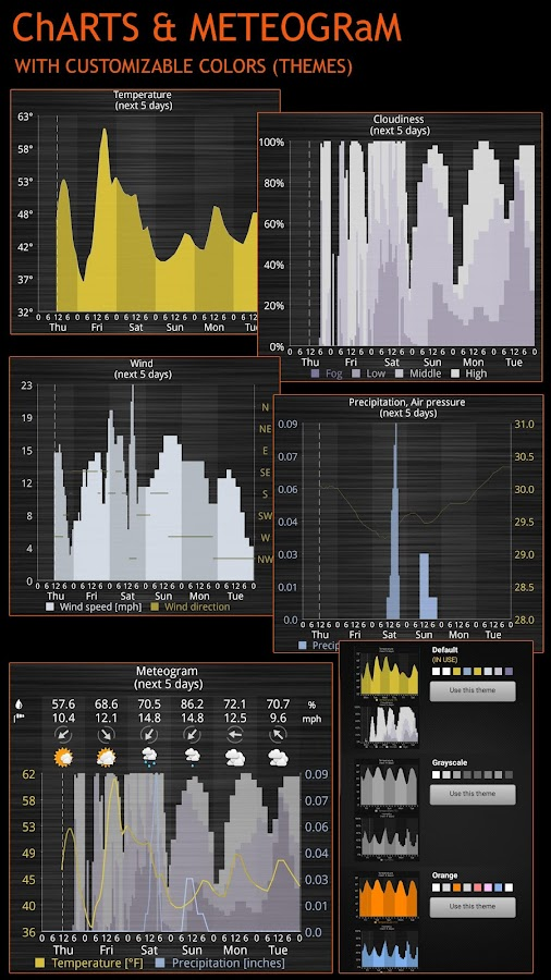 Weather Services PRO Screenshot 3