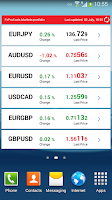 Screenshot of Forex Tools