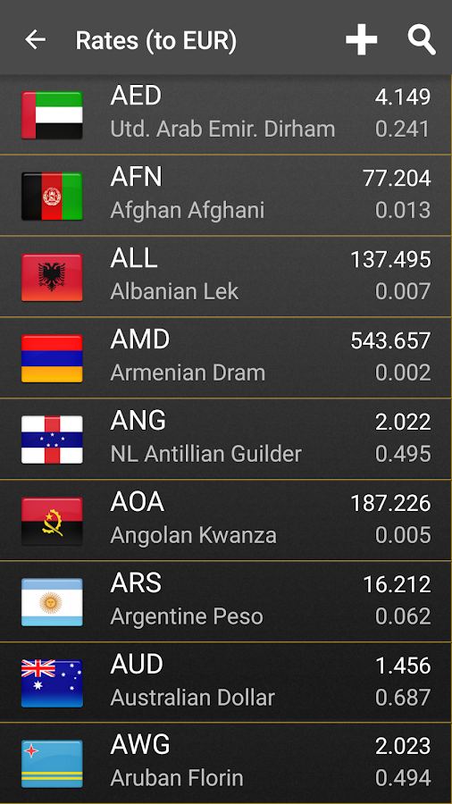 Currency Converter Plus Screenshot 3