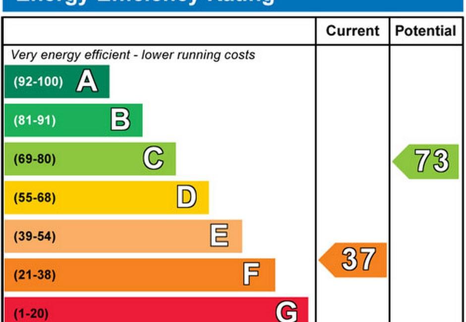 New Energy Performance Rating Regulations April 2018