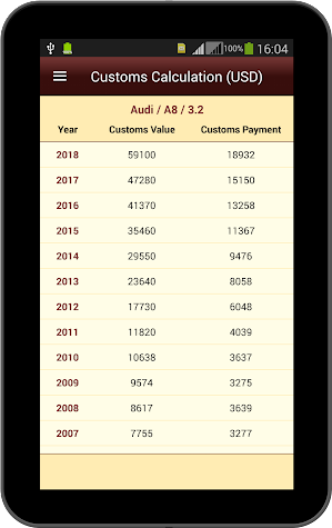 Cars and Vehicles Customs Clearance Calc (Armenia) Screenshot