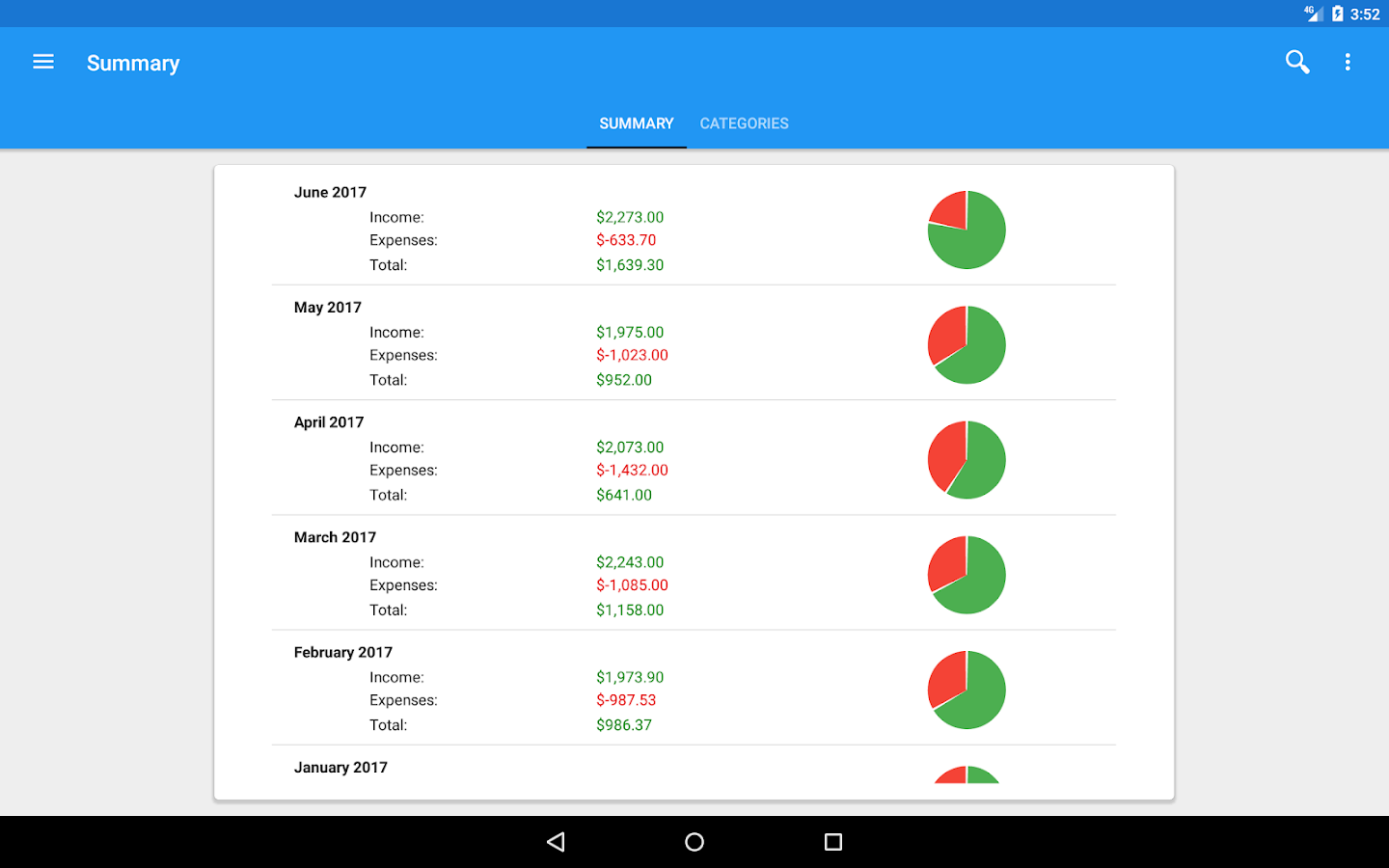 Fast Budget - Expense Manager Screenshot 12