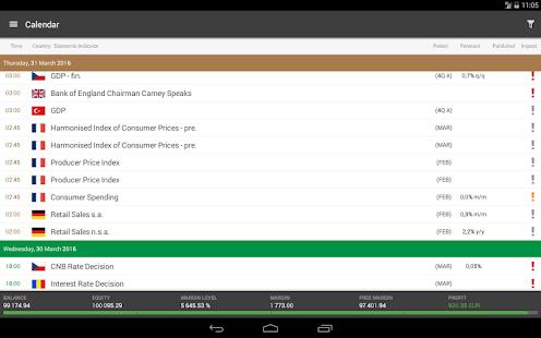 Forex platform for windows phone