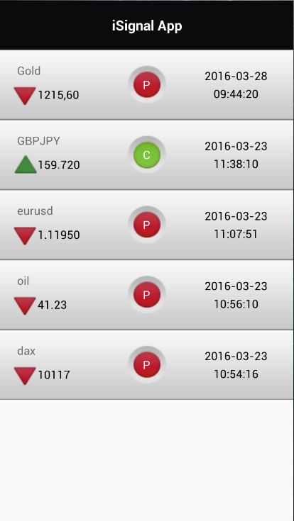 iSignal Binary Options Signals Screenshot 1