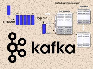 Getting Started with Apache Kafka | Apache Kafka Tutorials