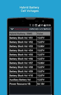 Tachyon Droid Hybrid (OBD2) - screenshot