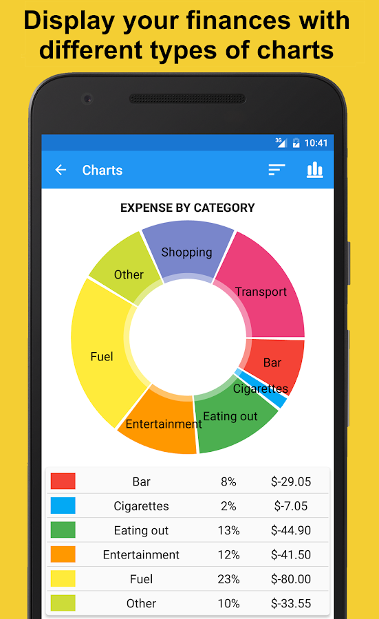 Fast Budget - Expense Manager Screenshot 3