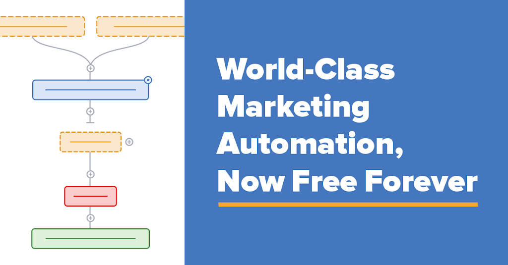 marketing automation platform image