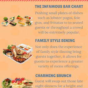 Food Trends For Wedding And Event Catering.png