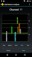 Screenshot of Interference Analyzer