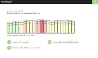 Screenshot of Precio Luz Por Horas