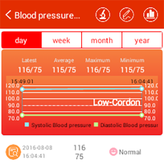 iCare Blood Pressure Pro Screenshot 9