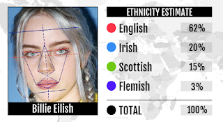 What's your DNA ancestry based on your Profile Photo?