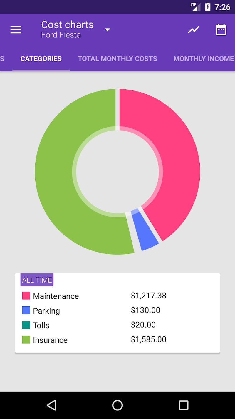 Fuelio: Gas log & costs Screenshot 3