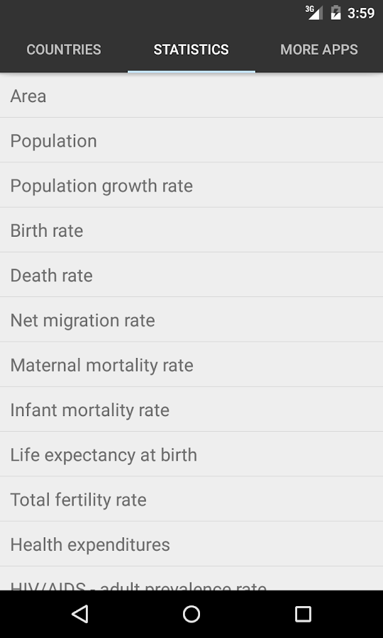 World Facts & Statistics 2016 Screenshot 6