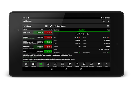 Windows phone 7 forex app