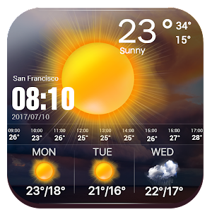 Personal Weather Forecast App For PC