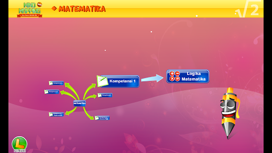 Download Mind Mapping Materi Un Sma Ipa Apk To Pc Download Android Apk Games Amp Apps To Pc
