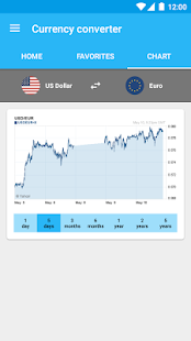 Currency Converter free Screenshot