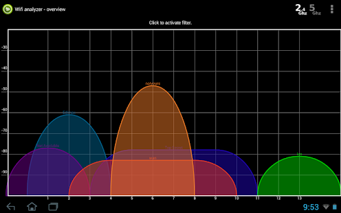 App Wifi Analyzer APK for Windows Phone   Android games ...