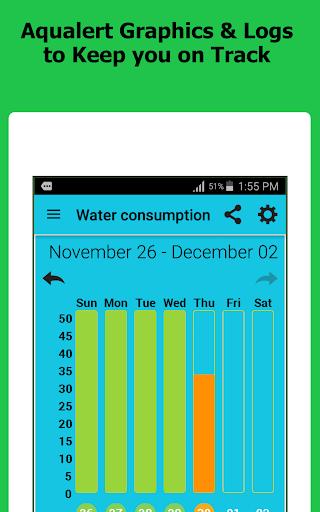 Aqualert:Water Intake Tracker &Reminder Google Fit screenshot 11