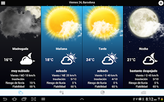 Screenshot of Weather for Spain