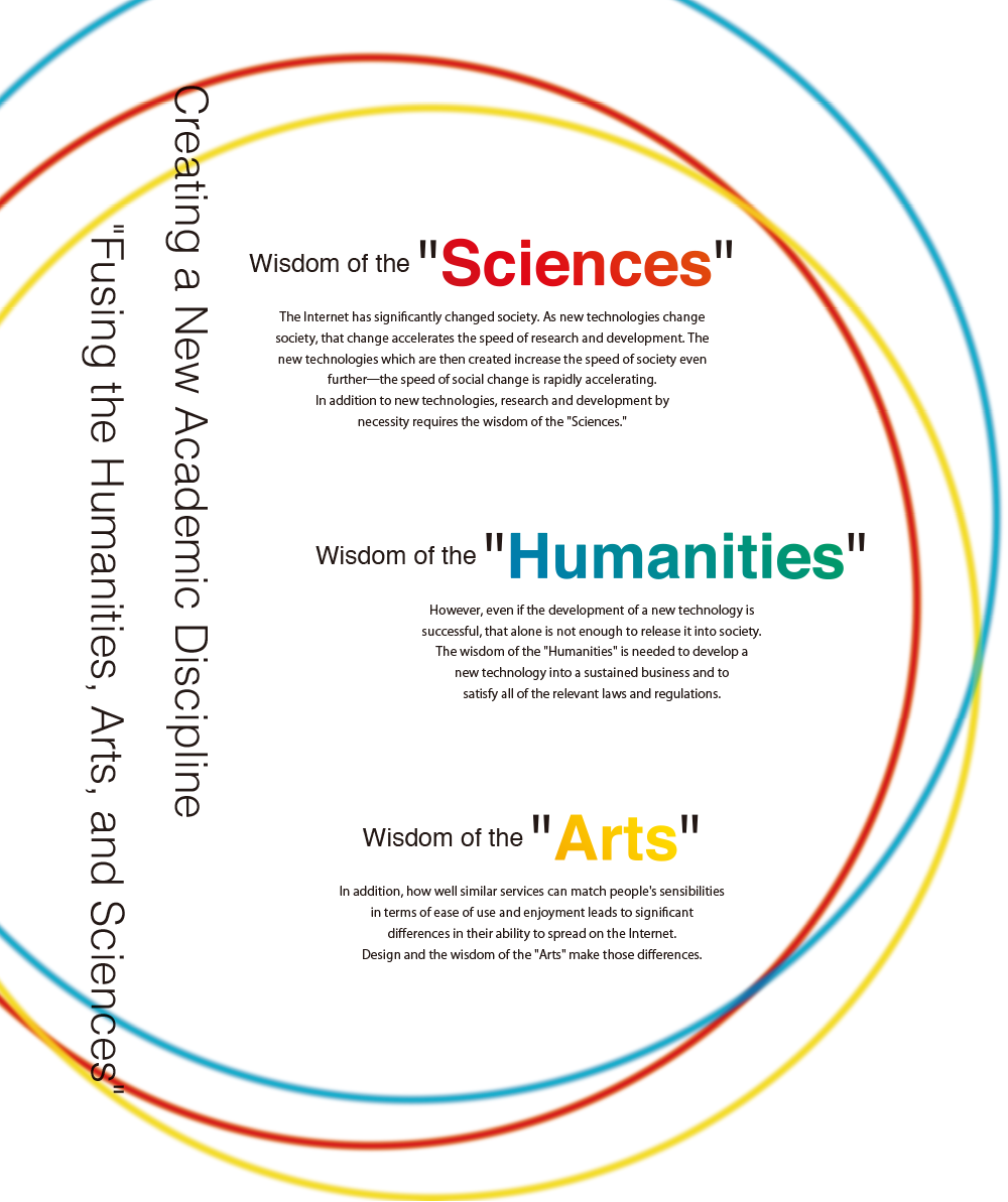 "Creating a New Academic Discipline ""Fusing the Humanities, Arts, and Sciences"""