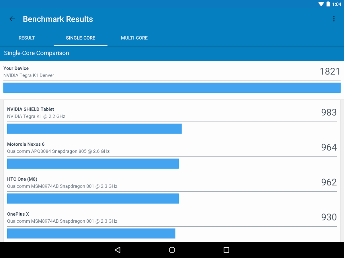 Geekbench 4 Screenshot 11