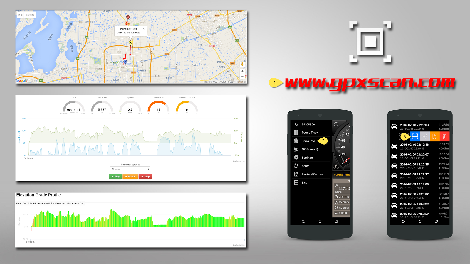 Speedometer GPS Pro Screenshot 0