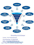 experts in internet online marketing business in Lucknow