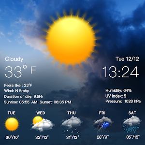 Live weather report&humidity,weather with uv index For PC