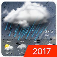 Real-time weather display For PC