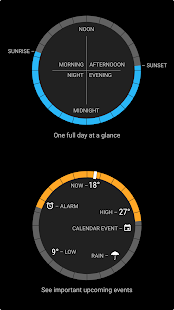 Cyklus Watch Face screenshot for Android