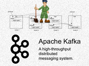 Disabling Automatic Topic Creation in Kafka | Apache Kafka
