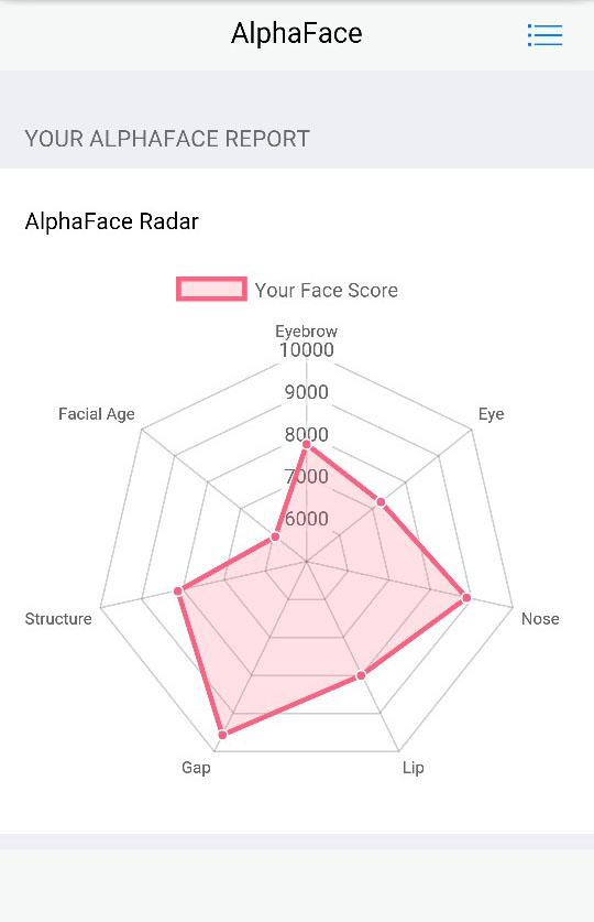 AlphaFace - Face Evaluator Screenshot 1