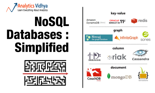 NoSQL Databases : Simplified