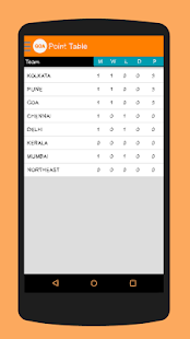 FC Goa Fixtures - screenshot